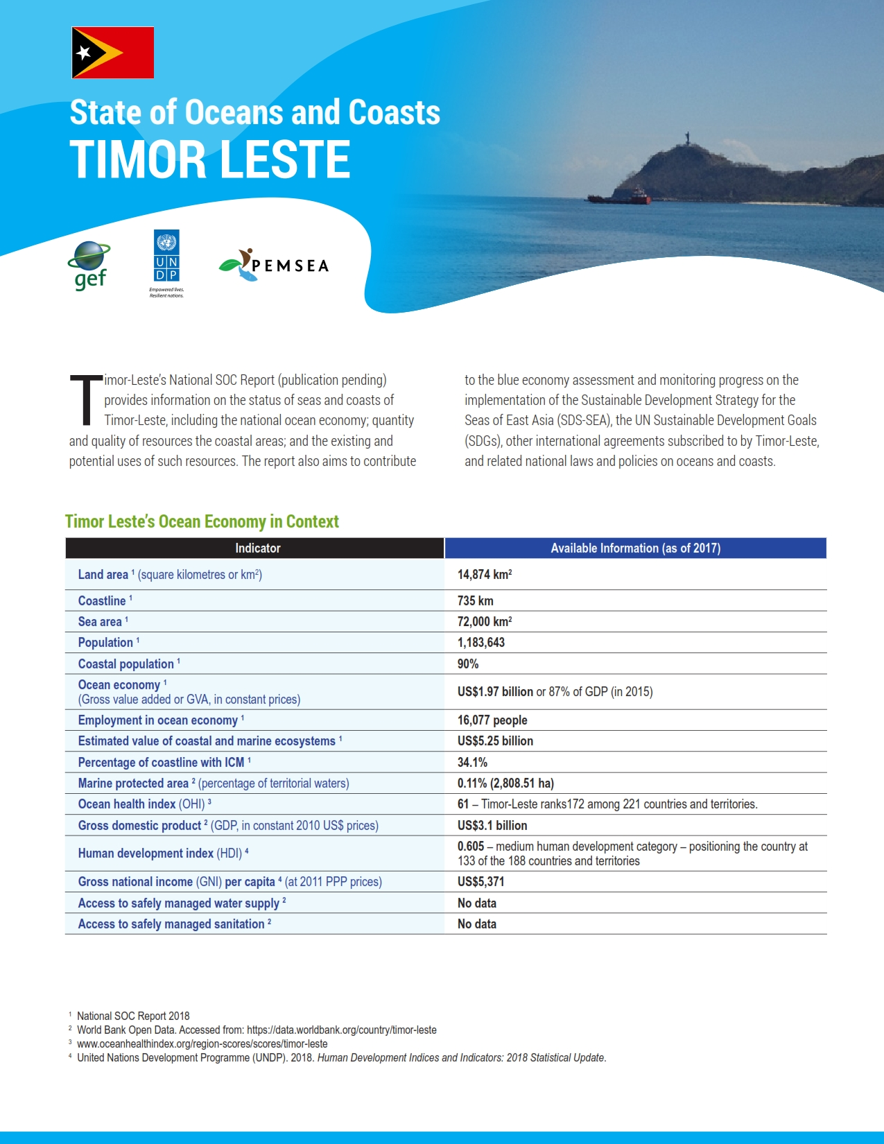 State of Oceans and Coasts of Timor-Leste | PEMSEA